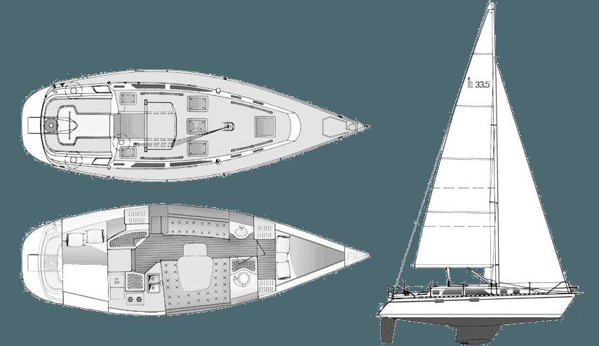 Sailing boats San Blas